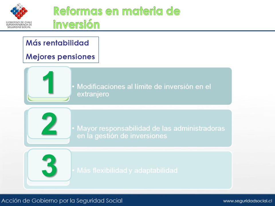 1 2 3 Más rentabilidad Mejores pensiones