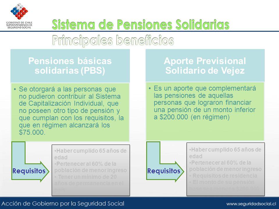 Pensiones básicas solidarias (PBS)
