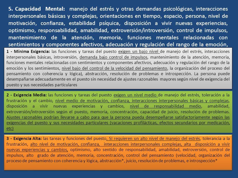 5. Capacidad Mental: manejo del estrés y otras demandas psicológicas, interacciones interpersonales básicas y complejas, orientaciones en tiempo, espacio, persona, nivel de motivación, confianza, estabilidad psíquica, disposición a vivir nuevas experiencias, optimismo, responsabilidad, amabilidad, extroversión/introversión, control de impulsos, mantenimiento de la atención, memoria, funciones mentales relacionadas con sentimientos y componentes afectivos, adecuación y regulación del rango de la emoción, afecto, tristeza, alegría, amor, miedo, enojo, odio, tensión, ansiedad, júbilo, pena; labilidad emocional; aplanamiento afectivo, control del pensamiento (velocidad, organización del proceso de pensamiento con coherencia y lógica, contenido (delirios, ideas sobrevaloradas, somatización), abstracción*, juicio, resolución de problemas, e introspección*