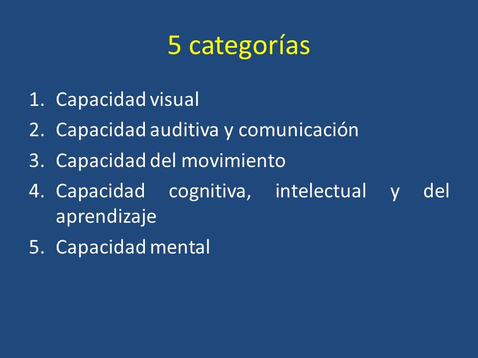 5 categorías Capacidad visual Capacidad auditiva y comunicación