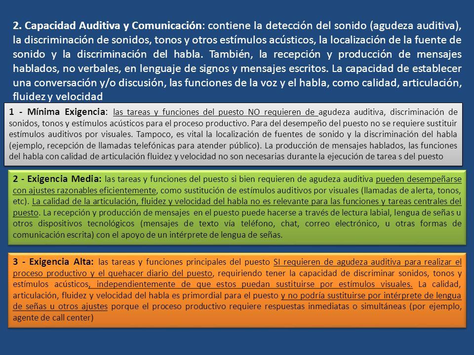 2. Capacidad Auditiva y Comunicación: contiene la detección del sonido (agudeza auditiva), la discriminación de sonidos, tonos y otros estímulos acústicos, la localización de la fuente de sonido y la discriminación del habla. También, la recepción y producción de mensajes hablados, no verbales, en lenguaje de signos y mensajes escritos. La capacidad de establecer una conversación y/o discusión, las funciones de la voz y el habla, como calidad, articulación, fluidez y velocidad