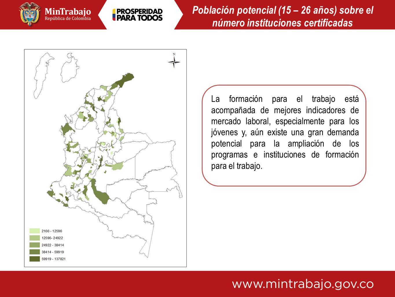 Población potencial (15 – 26 años) sobre el número instituciones certificadas