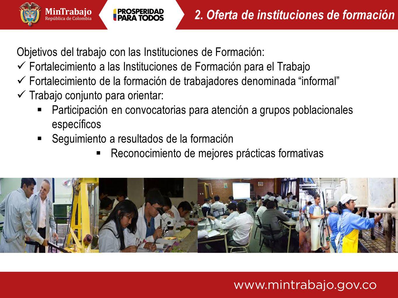 2. Oferta de instituciones de formación