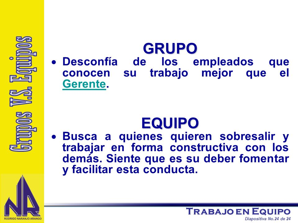 GRUPO Grupos V.S. Equipos EQUIPO