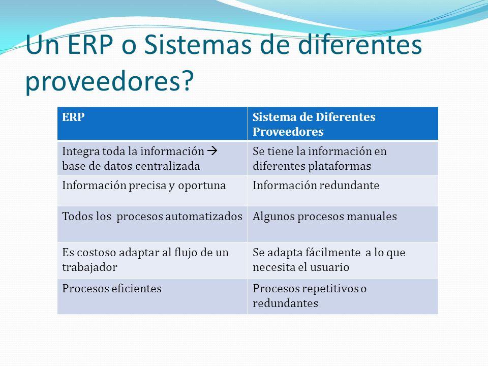 Un ERP o Sistemas de diferentes proveedores