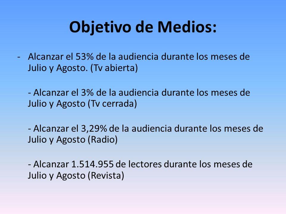 Objetivo de Medios:Alcanzar el 53% de la audiencia durante los meses de Julio y Agosto. (Tv abierta)