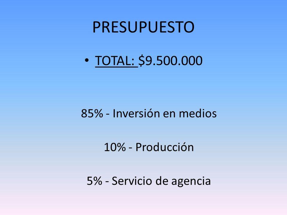 PRESUPUESTO TOTAL: $9.500.000 85% - Inversión en medios