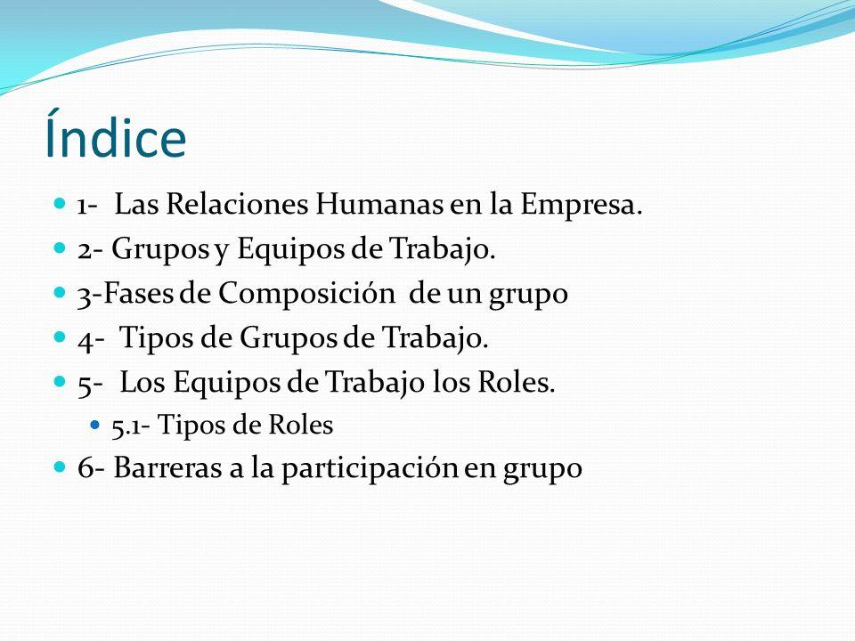 Índice 1- Las Relaciones Humanas en la Empresa.