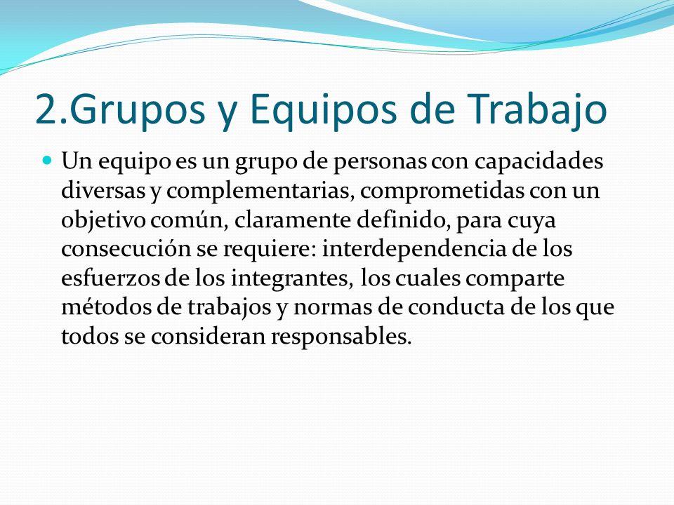 2.Grupos y Equipos de Trabajo