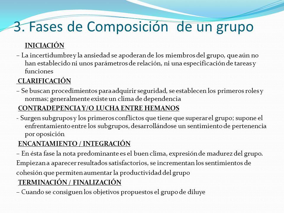 3. Fases de Composición de un grupo