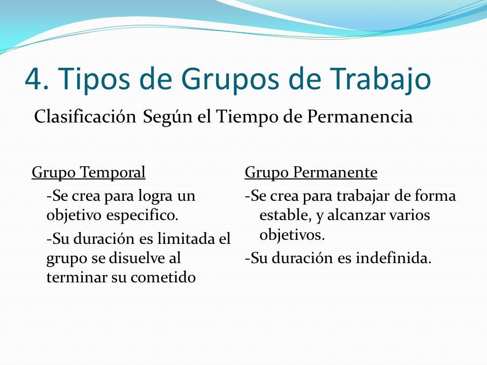 4. Tipos de Grupos de Trabajo