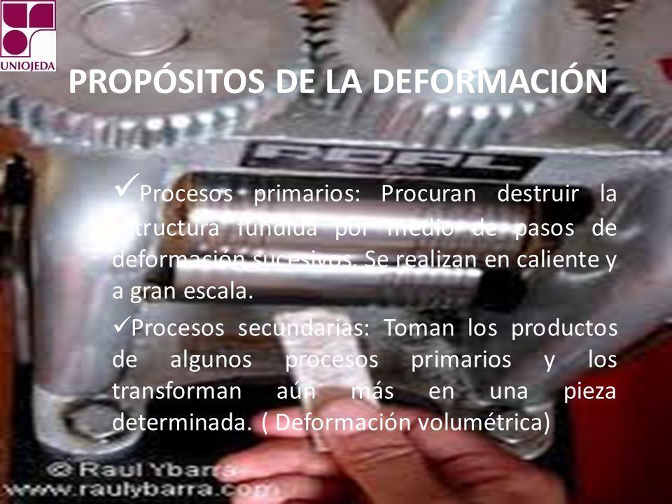 PROPÓSITOS DE LA DEFORMACIÓN