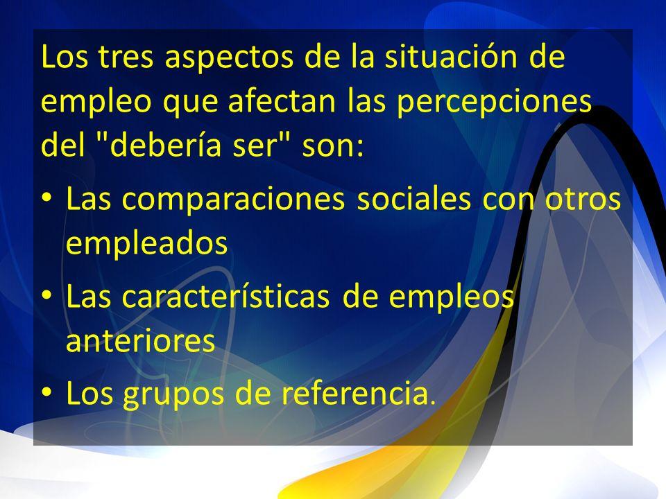 Los tres aspectos de la situación de empleo que afectan las percepciones del debería ser son:
