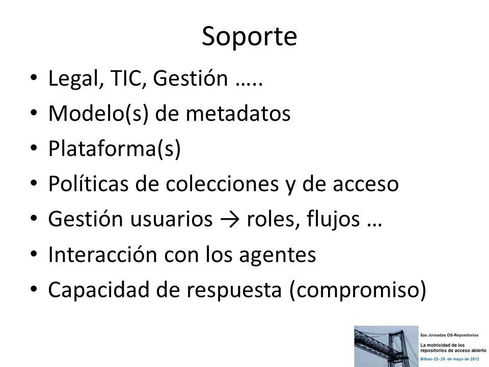 Soporte Legal, TIC, Gestión ….. Modelo(s) de metadatos Plataforma(s)