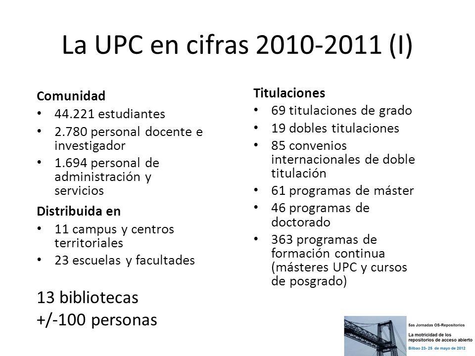 La UPC en cifras 2010-2011 (I) 13 bibliotecas +/-100 personas