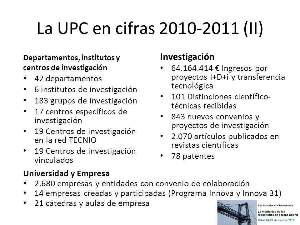 La UPC en cifras 2010-2011 (II) Investigación