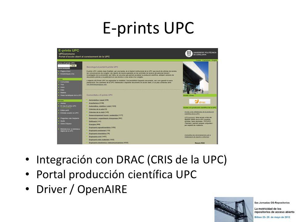 E-prints UPC Integración con DRAC (CRIS de la UPC)