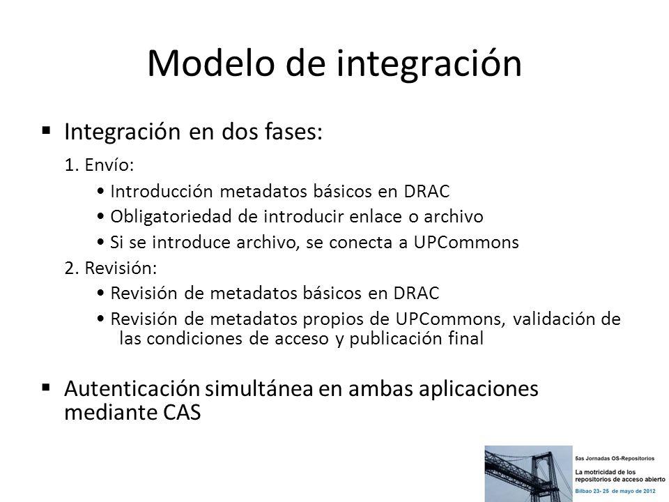Modelo de integración Integración en dos fases: 1. Envío: