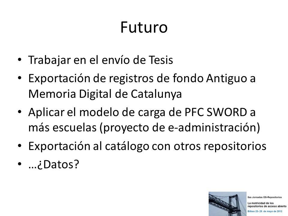Futuro Trabajar en el envío de Tesis