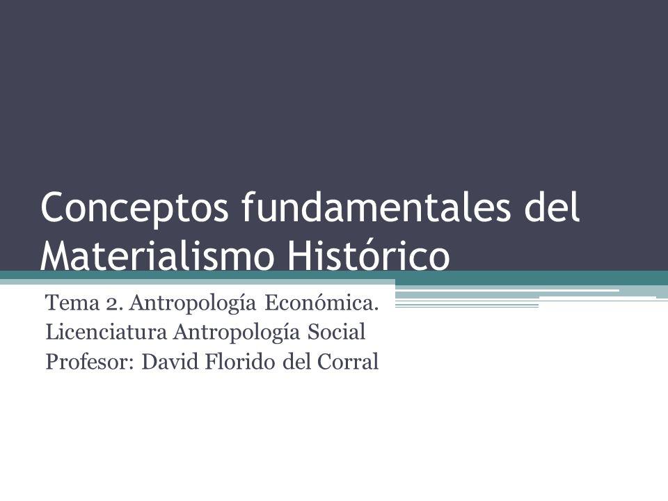 Conceptos fundamentales del Materialismo Histórico