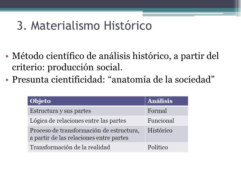 3. Materialismo Histórico