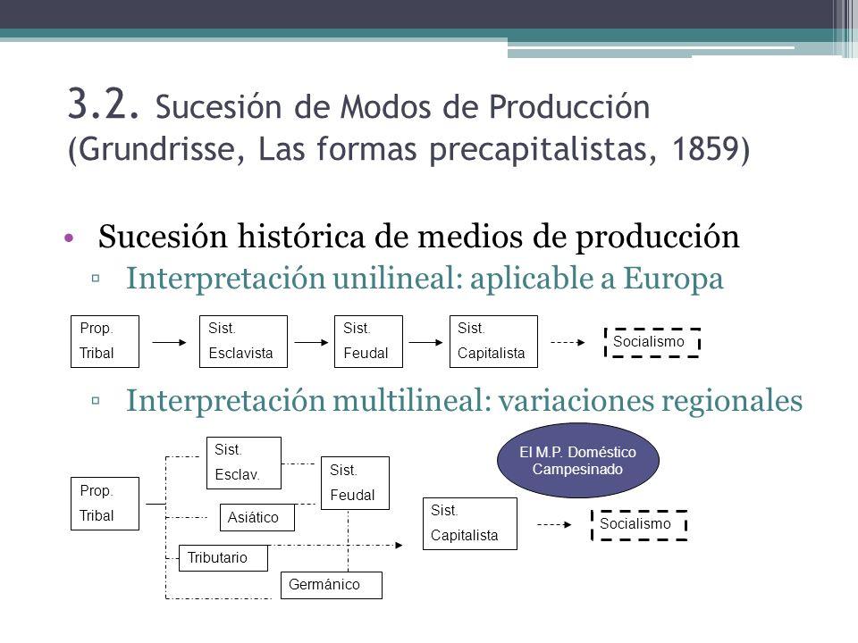 3.2. Sucesión de Modos de Producción (Grundrisse, Las formas precapitalistas, 1859)