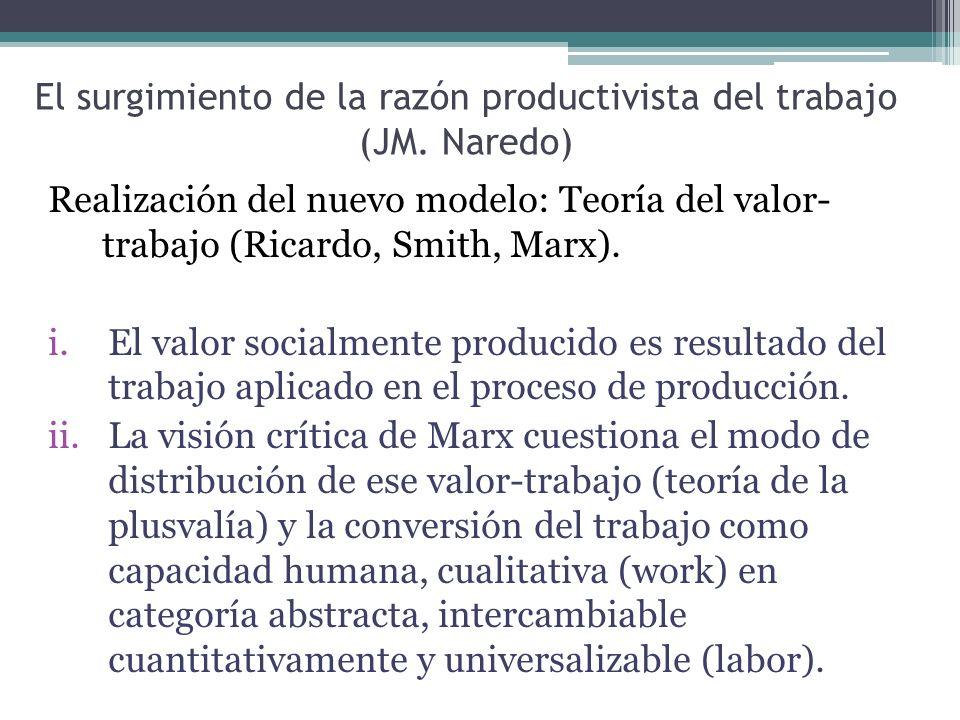 El surgimiento de la razón productivista del trabajo (JM. Naredo)