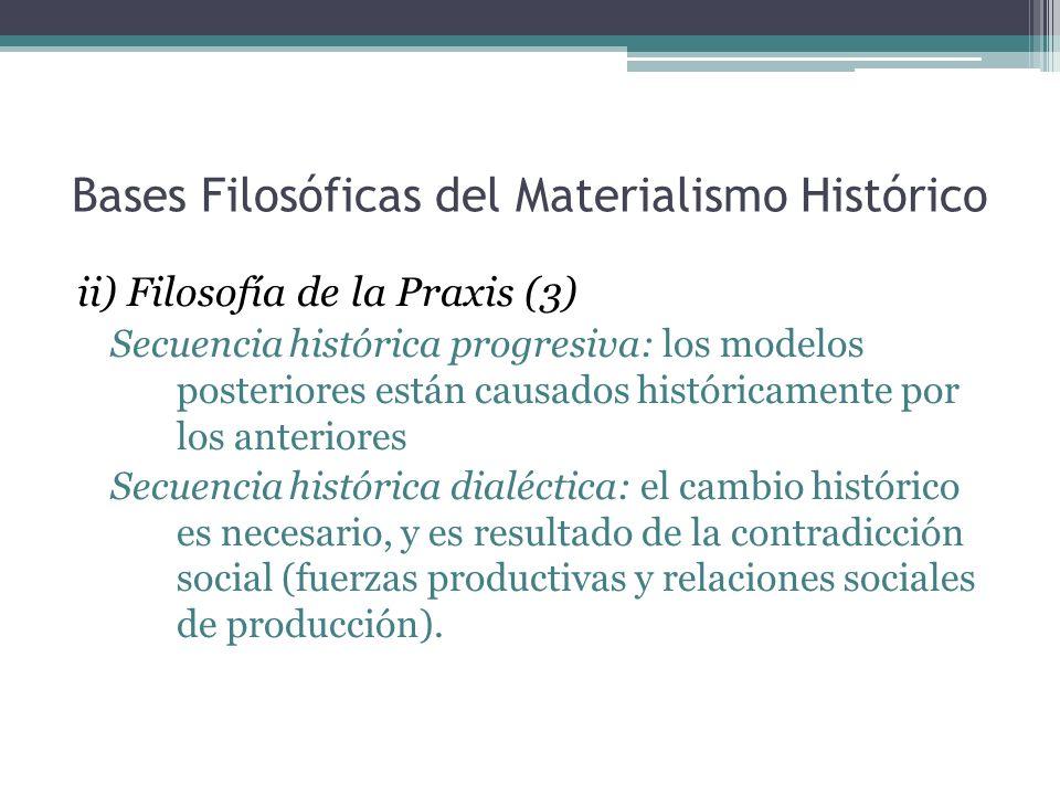 Bases Filosóficas del Materialismo Histórico