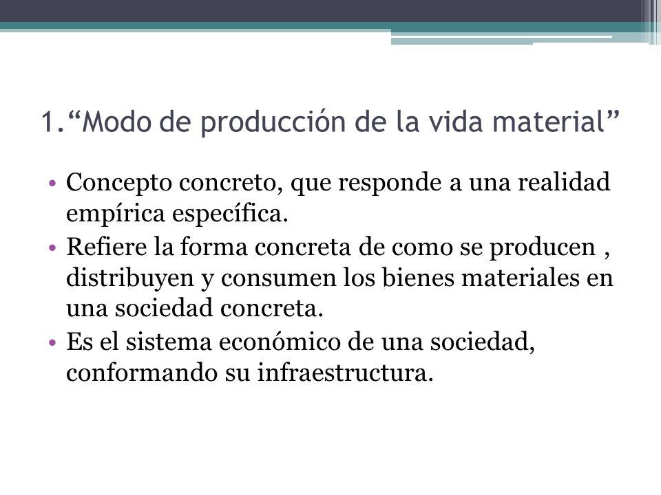 1. Modo de producción de la vida material