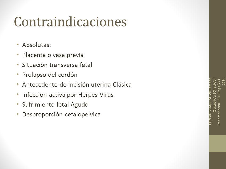 Contraindicaciones Absolutas: Placenta o vasa previa
