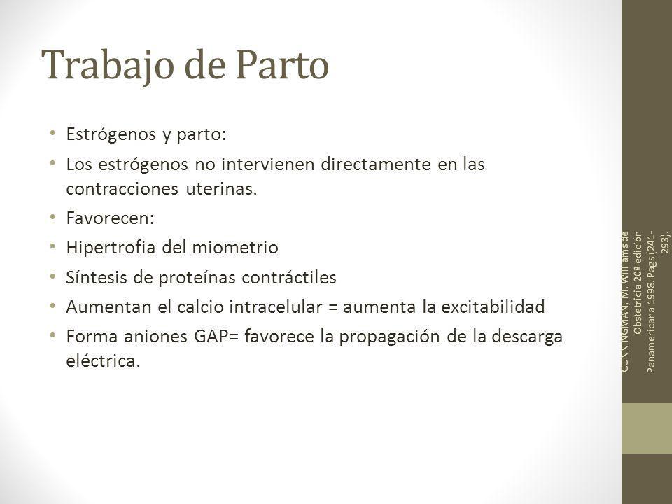 Trabajo de Parto Estrógenos y parto: