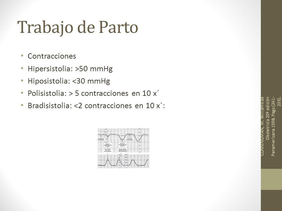Trabajo de Parto Contracciones Hipersistolia: >50 mmHg