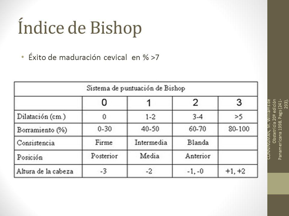 Índice de Bishop Éxito de maduración cevical en % >7