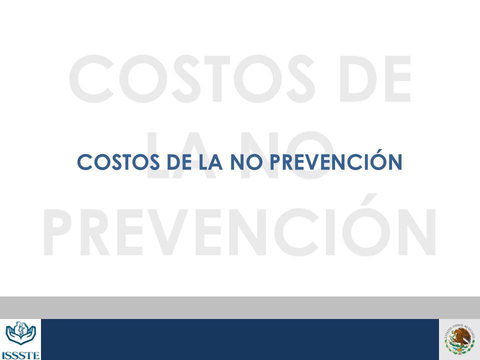 COSTOS DE LA NO PREVENCIÓN