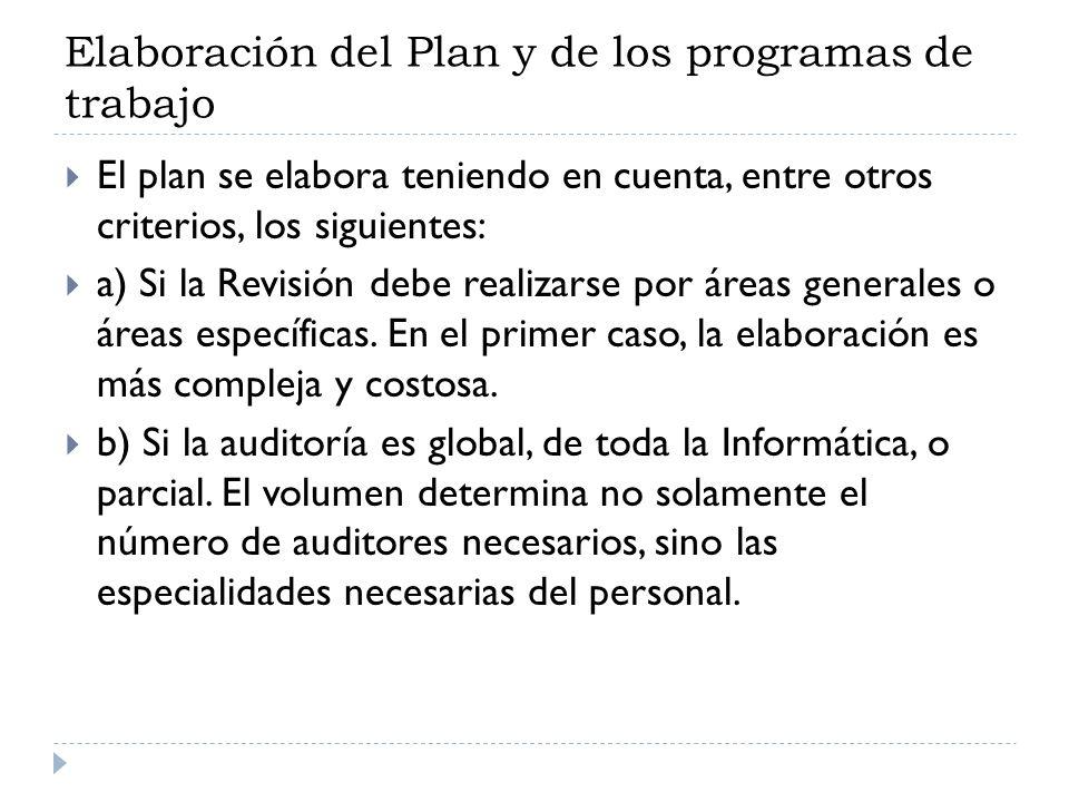 Elaboración del Plan y de los programas de trabajo