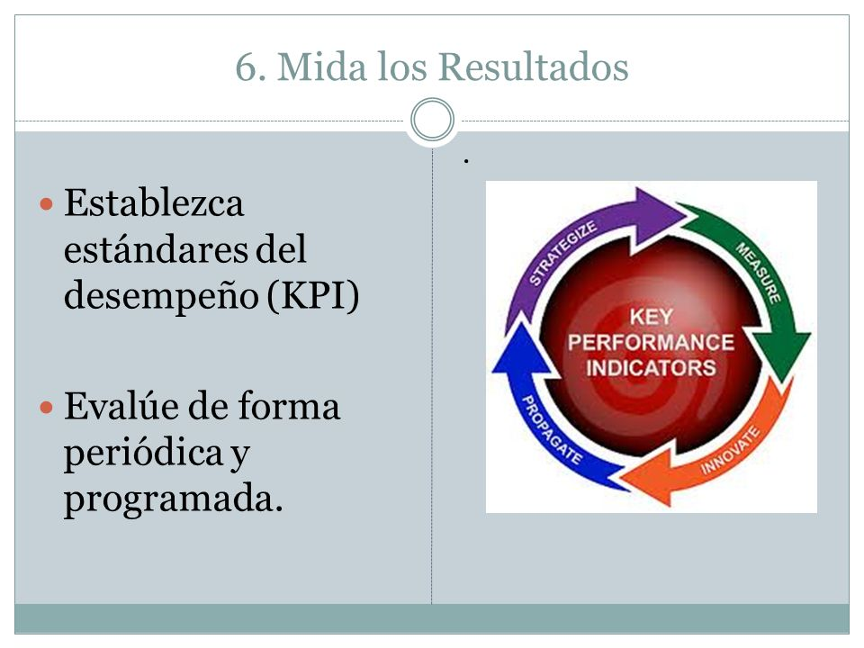 6. Mida los Resultados Establezca estándares del desempeño (KPI)