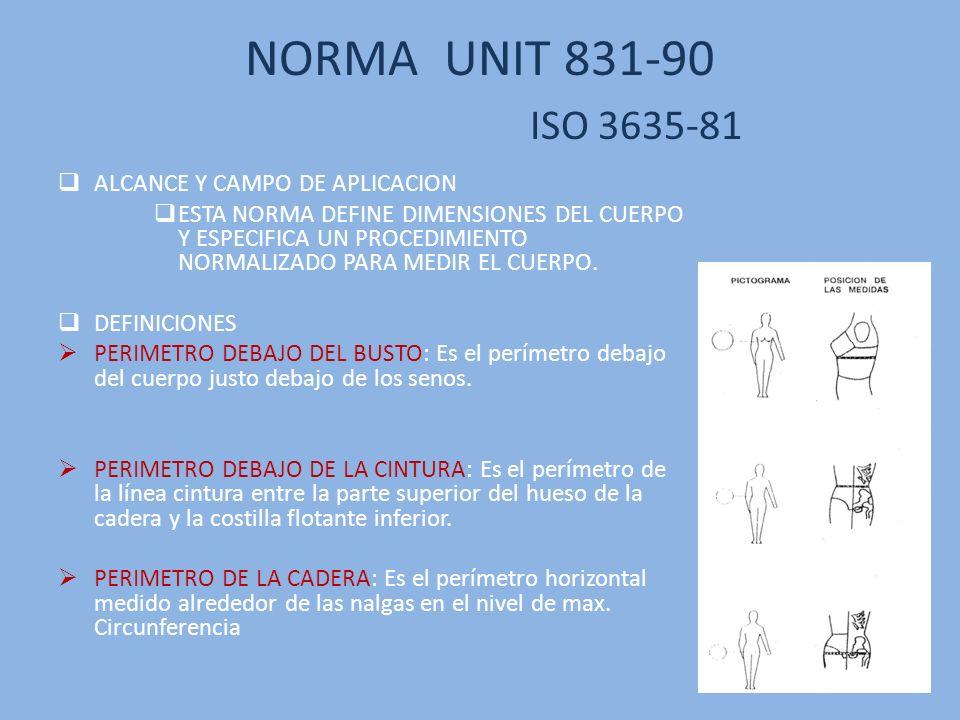 NORMA UNIT 831-90 ISO 3635-81 ALCANCE Y CAMPO DE APLICACION