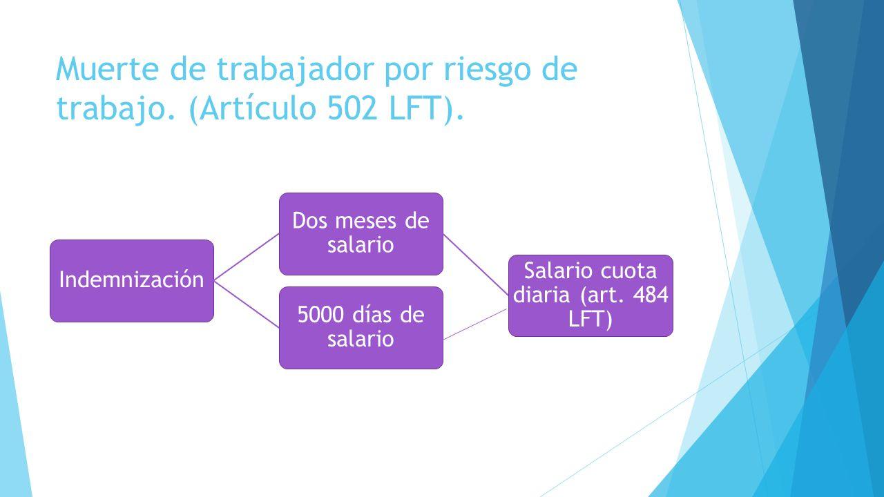 Muerte de trabajador por riesgo de trabajo. (Artículo 502 LFT).