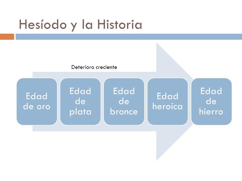 Hesíodo y la Historia Edad de oro Edad de plata Edad de bronce