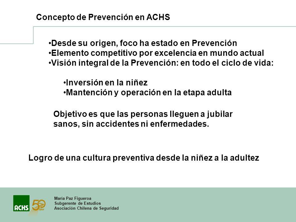 Concepto de Prevención en ACHS