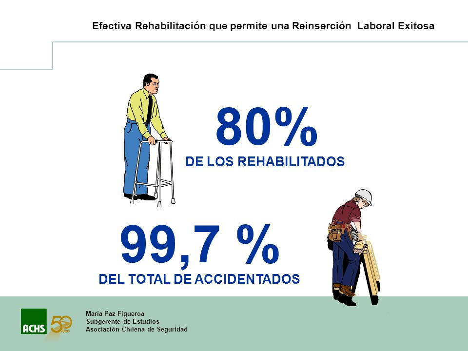 DEL TOTAL DE ACCIDENTADOS