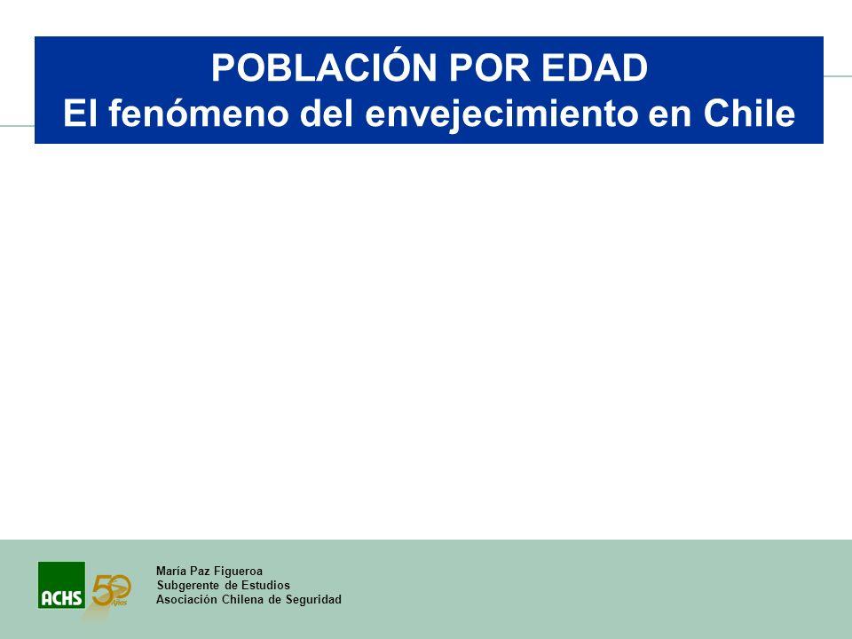 El fenómeno del envejecimiento en Chile