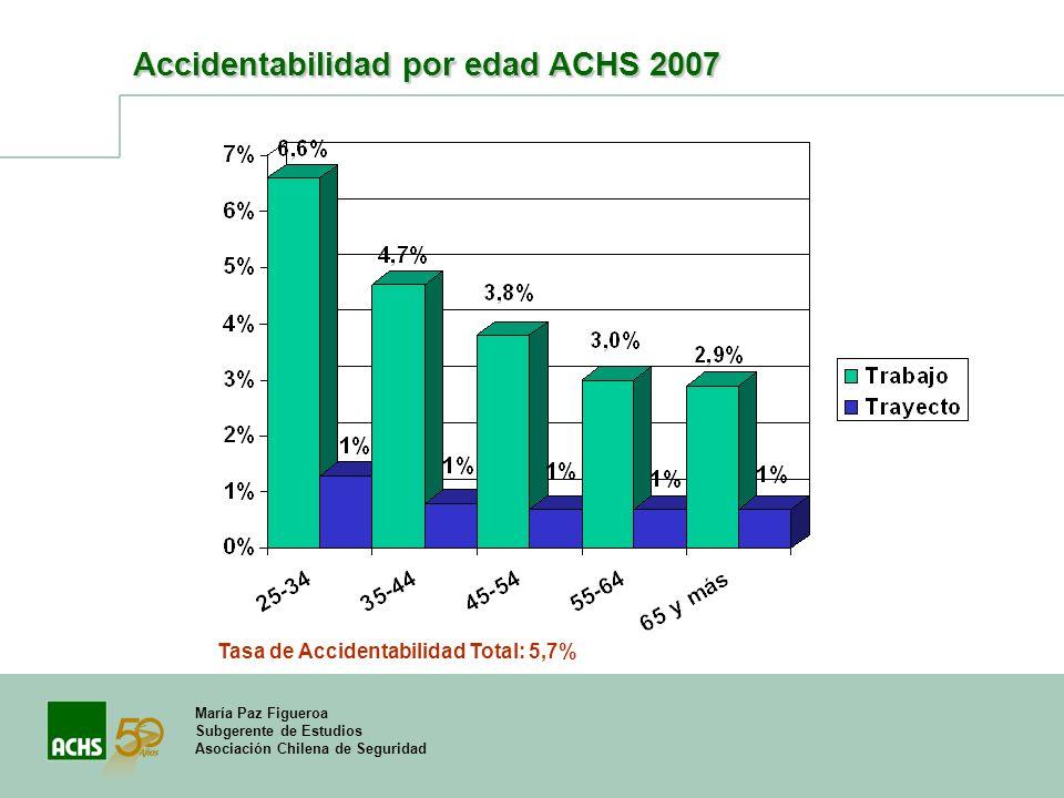 Accidentabilidad por edad ACHS 2007