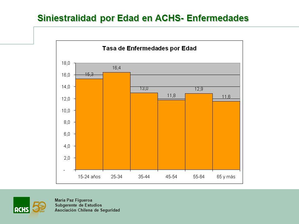 Siniestralidad por Edad en ACHS- Enfermedades