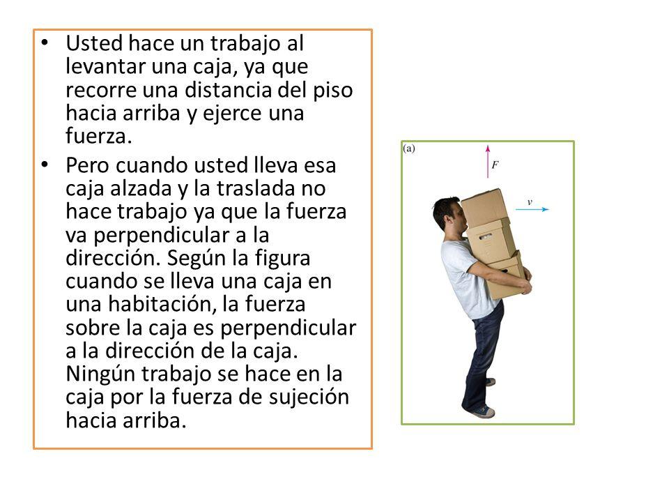 Usted hace un trabajo al levantar una caja, ya que recorre una distancia del piso hacia arriba y ejerce una fuerza.