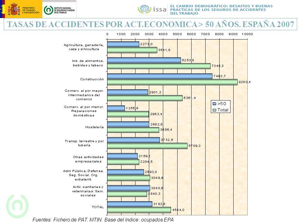 TASAS DE ACCIDENTES POR ACT.ECONOMICA > 50 AÑOS. ESPAÑA 2007