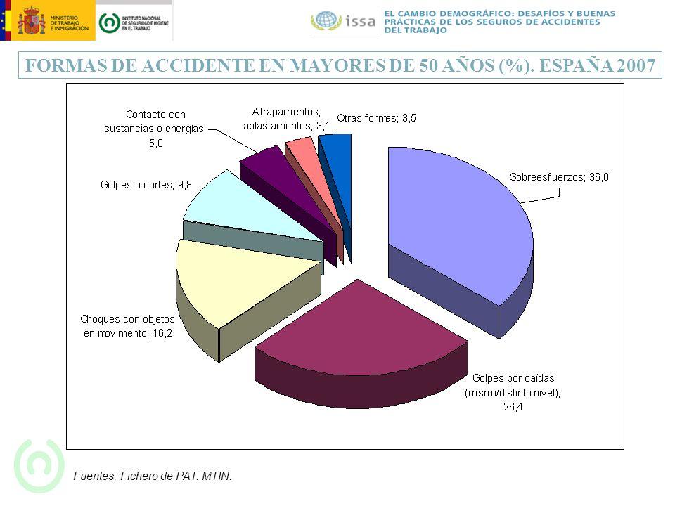 FORMAS DE ACCIDENTE EN MAYORES DE 50 AÑOS (%). ESPAÑA 2007