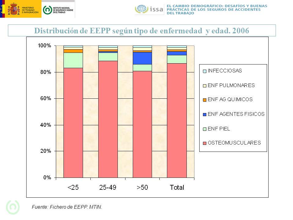 Distribución de EEPP según tipo de enfermedad y edad. 2006