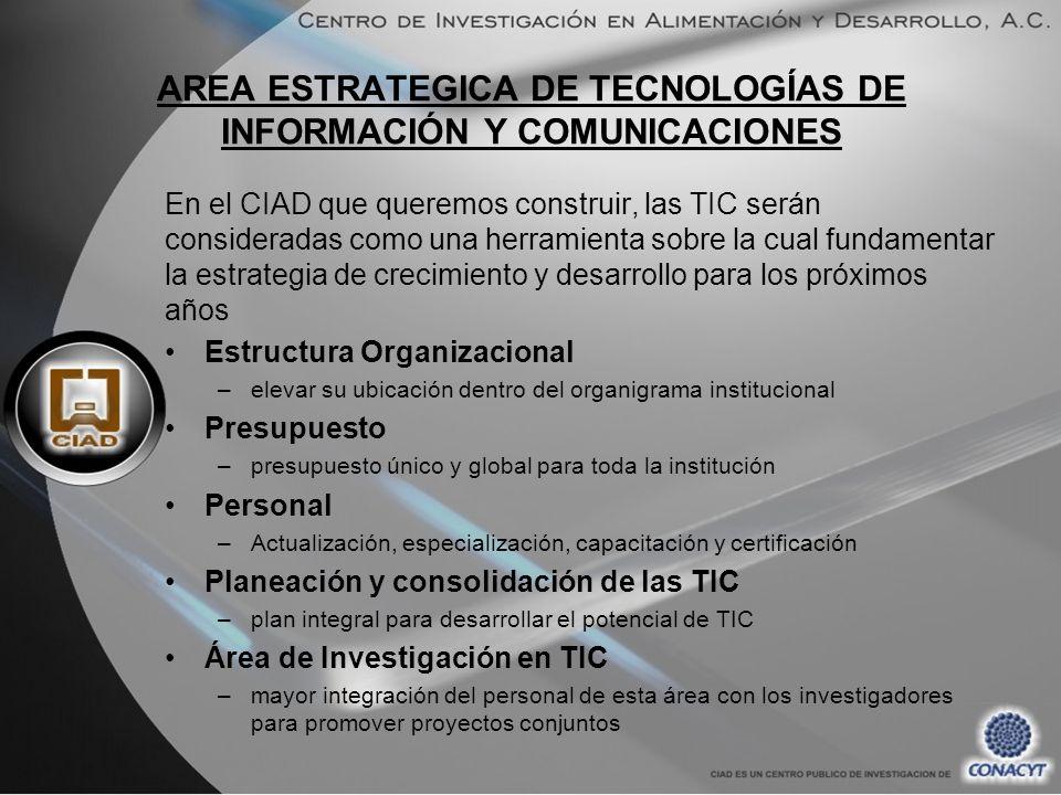 AREA ESTRATEGICA DE TECNOLOGÍAS DE INFORMACIÓN Y COMUNICACIONES