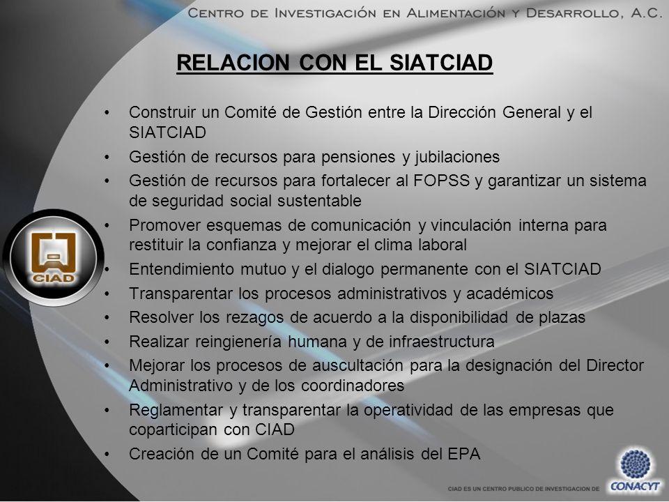 RELACION CON EL SIATCIAD